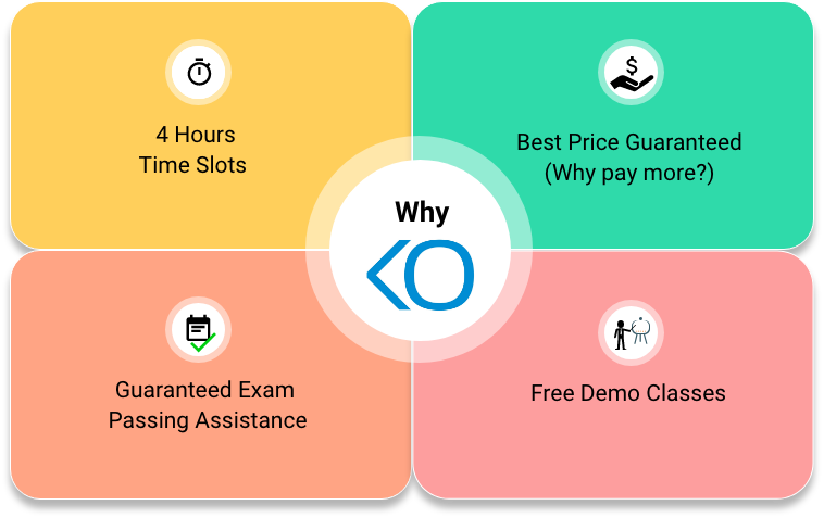 Why Koenig Solutions